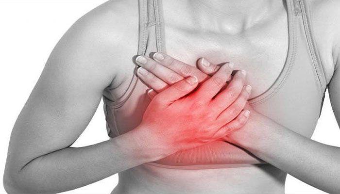 Зуд грудной железы иногда может сопровождаться болью