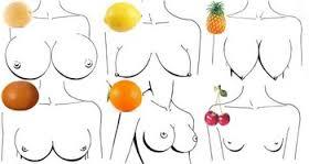 груди - фрукты